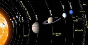 O Que é Um Planeta Altamontanha
